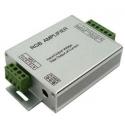 Amplificador PWM para 3 canales Led 12-24v.12/24A.