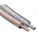 Cable Paralelo Transparente Polarizado en rollos