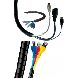 Fundas Espirales para cables