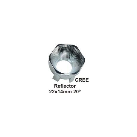 Reflectores BOOM para CREE 20º