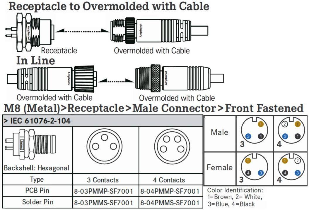 Conector M8.jpg