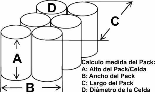 Medidas de los Pack