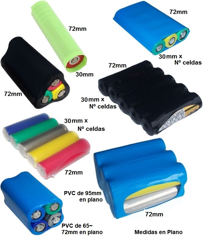 Medidas Pack pvc retractil