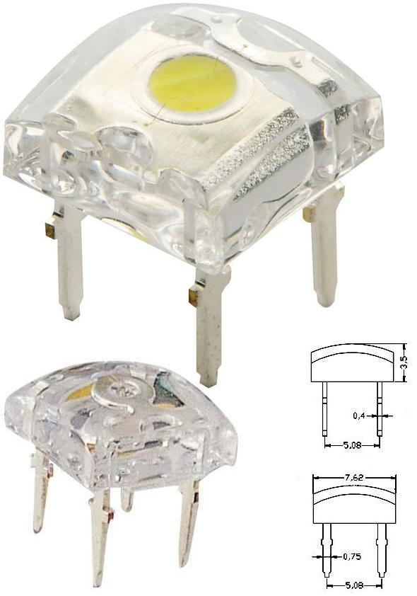 Medidas Led Piranha